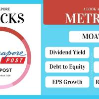 Is SingPost (SGX: S08) a Good Dividend Stock to Buy Now?