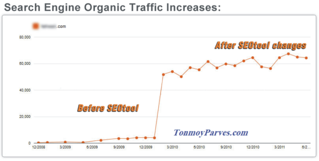 Complete Guide: How to Increase Your Blog Traffic