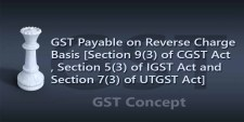GST Payable on Reverse Charge Basis [Section 9(3) of CGST Act, Section 5(3) of IGST Act and Section 7(3) of UTGST Act]