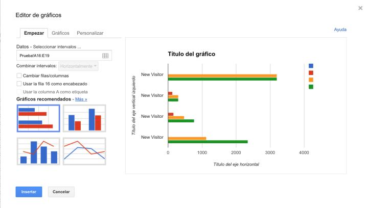 Selecciona el tipo de gráfica que se mejor se ajuste al dato que vas a mostrar.