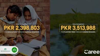 Photo of Pakistanis donates Rs 5.9m through Careem Super App reward points