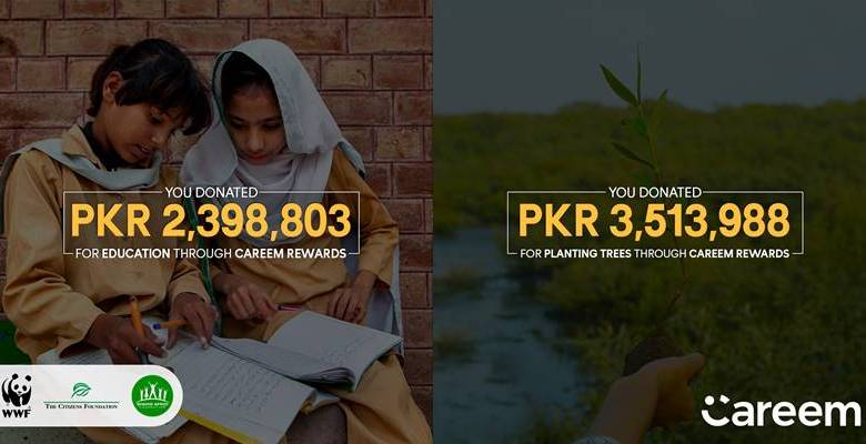 Photo of Pakistanis donates Rs 5.9m through Careem Super App reward points