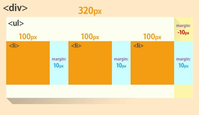 element-horizontal-negative-margin02