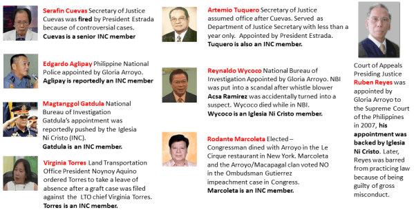 Iglesia_Ni_Cristo_Government_Appointments