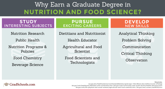nutrition science degree