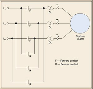 Chapter 9 – Motor Reversing and Jogging | Chapters of Life
