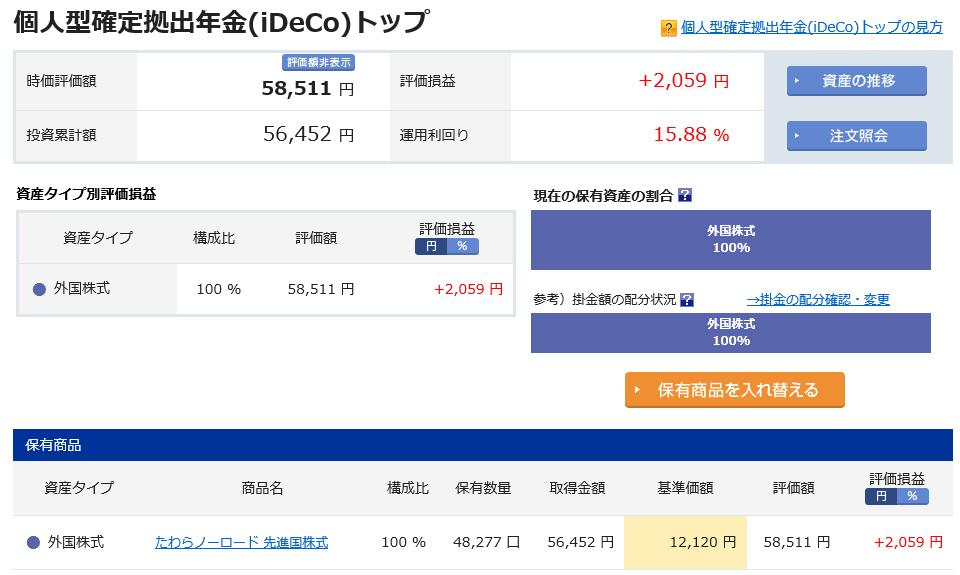 個人型確定拠出年金(ideco)201711
