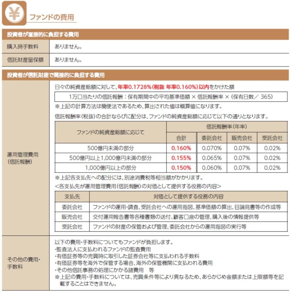 eMAXIS_S&P500_ファンドの費用