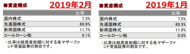 201902資産構成_AC-side
