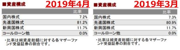 201904資産構成_AC-side