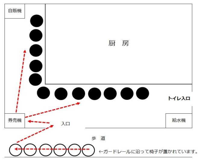 No11_並び&店内