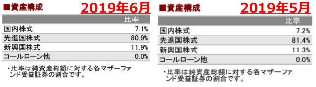201906資産構成_AC-side