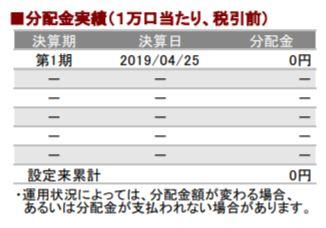 201907分配金実績_AC