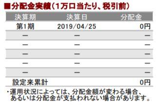 201908分配金実績_AC
