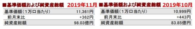 201911基準価額および純資産総額の推移②_AC-side