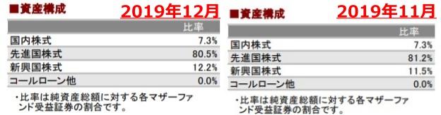 201912資産構成_AC-side