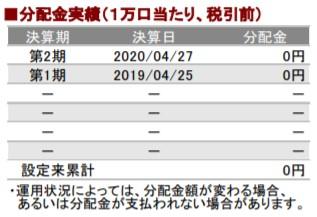 202008分配金実績_AC