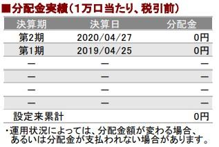 202011分配金実績_AC