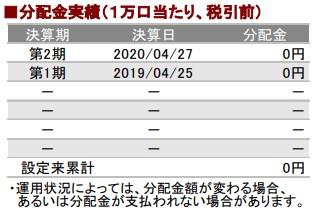 202012分配金実績_AC