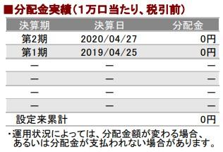202103分配金実績_AC