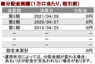202106分配金実績_AC
