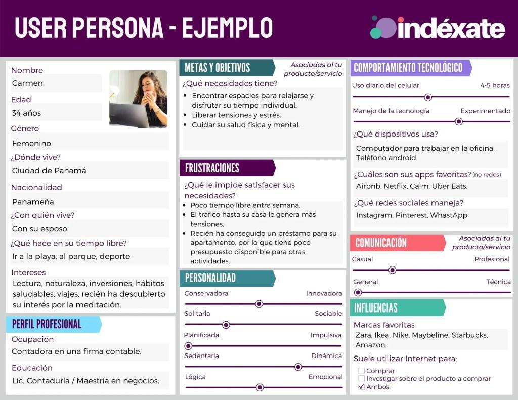 Pnatilla para crear tu user persona