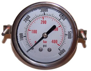 6000 PSI - Panel Clamp Gauge