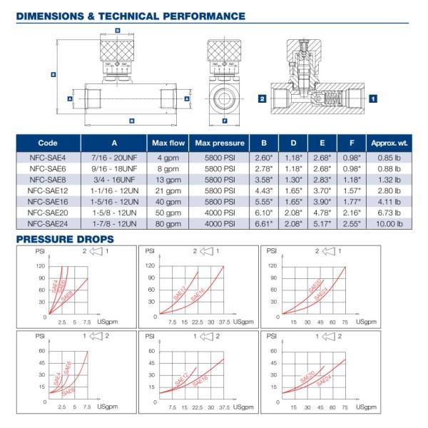 SAE #4 Hydraulic Flow Control Valve