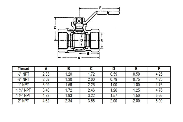 "2-Port Low Pressure Ball Valve - 2"" NPT"
