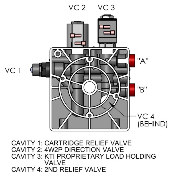 12V DC Double Acting Power Unit - 4 Quart Tank