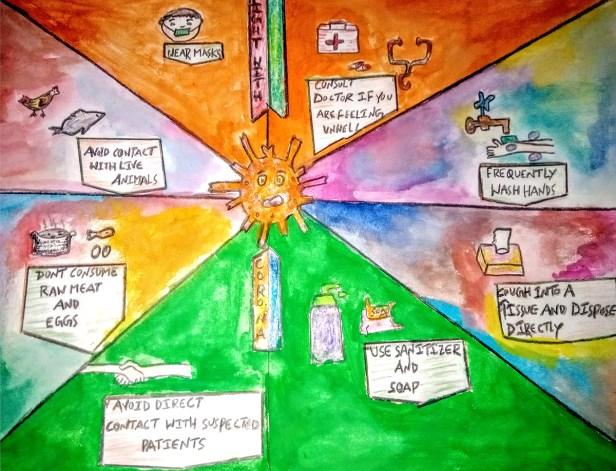 United India fight with corona by Oleti Likhitha Madhuri - Art in coronavirus lockdown to spread hope and positivity