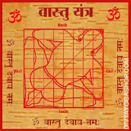 The ABC's of the Fascinating Science of Vastu Shastra