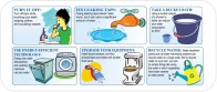 WATER CONSERVATION [1]