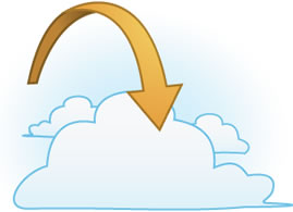 Store and sahre in the cloud