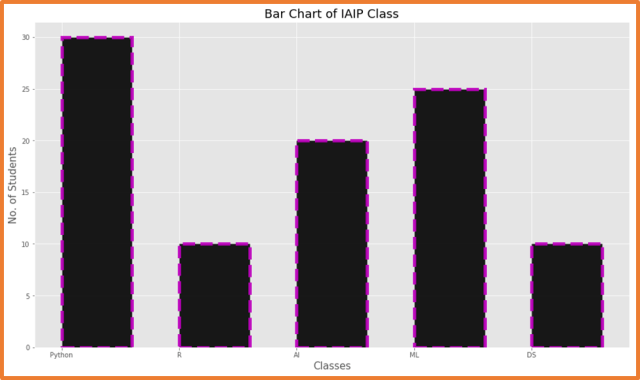 Matplotlib Horizontal Bar Chart with multiple functions- 6