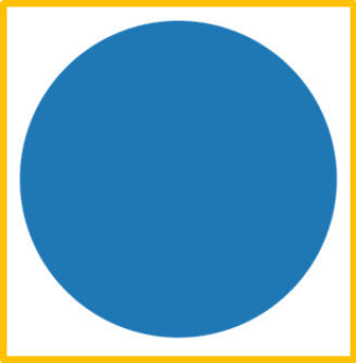 Matplotlib Simple pie Chart