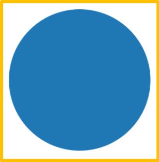 Matplotlib Simple pie Chart