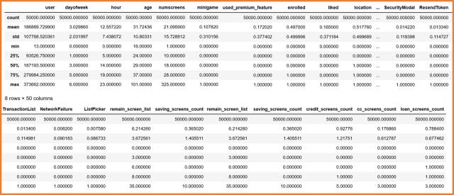 12-1 fineTech_appData.describe() Directing Customers To Subscription Through Financial App Behaviour Analysis ML project dataset