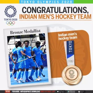 Indian Men's Hockey Team bags bronze medal in the Tokyo Olympics 2020