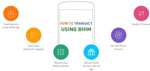 BHIM UPI App Information