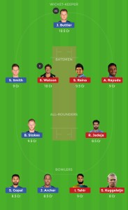 CSK vs RR Best Dream11 Team Demo