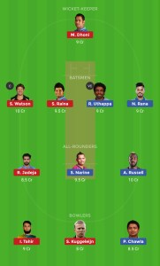 CSK vs KKR Dream11 Team Today