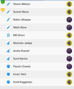 KKR vs CSK BalleBaazi Fantasy Team