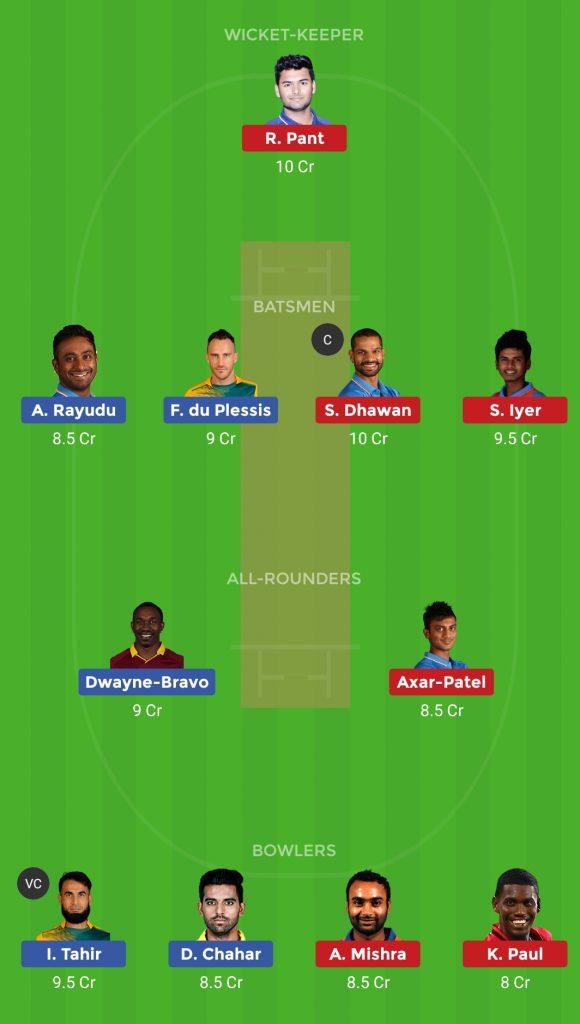 dc vs csk dream 11 team