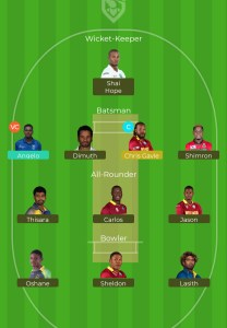 Srilanka vs West Indies Fantasy Power-11 Team