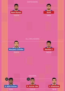 TAM vs HAR Dream11 Team For Small League
