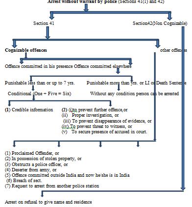 fir - Indian Legal Solution