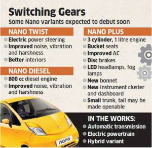 tata-motors-planning-to-rejuvenate-floundering-nano
