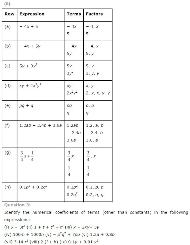 NCERT Solutions for Class 7th Maths Chapter 12 – Algebraic Expressions 2