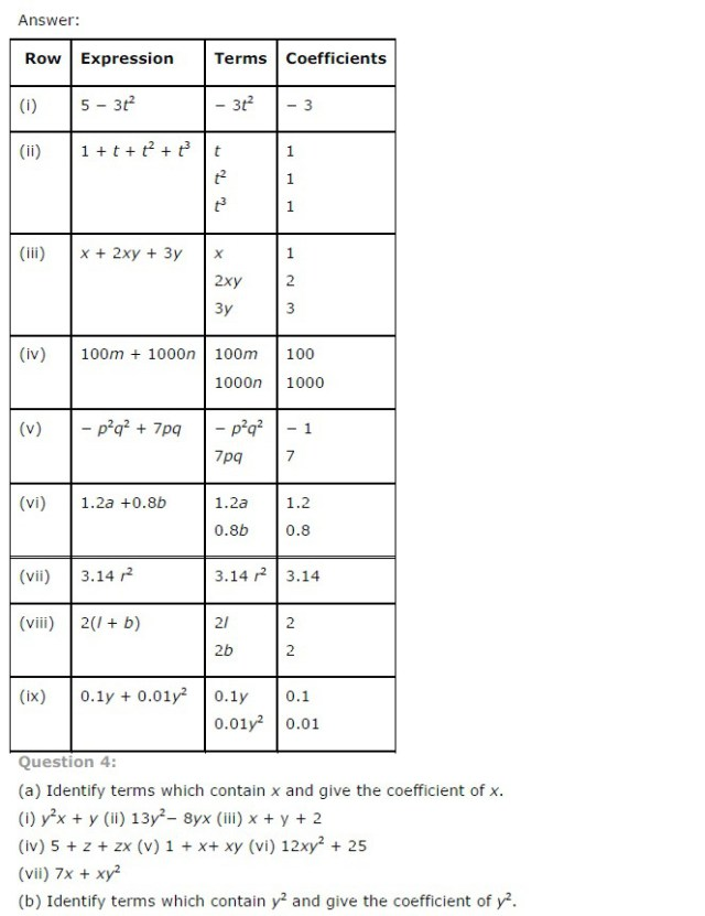 NCERT Solutions for Class VII Maths Chapter 12 – Algebraic Expressions